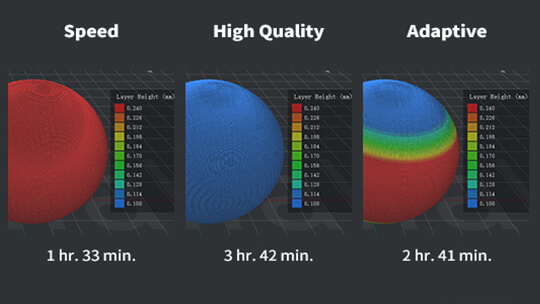 Adaptive Layer Height- Speed & Quality Combined