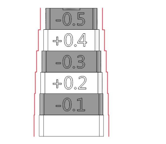 Pro2 Series 3D Model Diagram