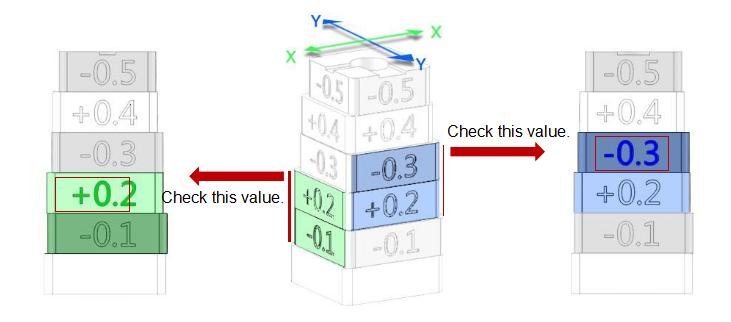 Pro2 Series Extruder Diagram
