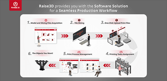 Raise3D Announces an All-In-One Software Solution
