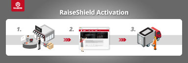 RaiseShield is Now Available for International Markets